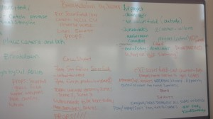 White board full of our PSA ideas
