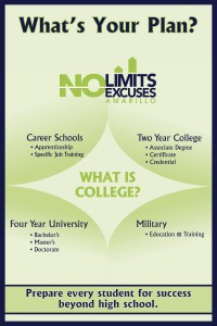 No Limits No Excuses Poster