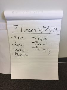 7-learning-styles