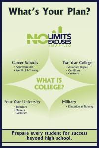No Limits No Excuses Poster